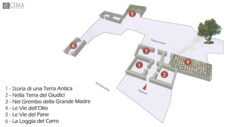 Àllai - Museo CIMA - Mappa